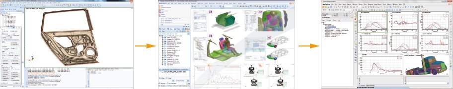 Integrated Graphical User Environment for Advanced Engineering