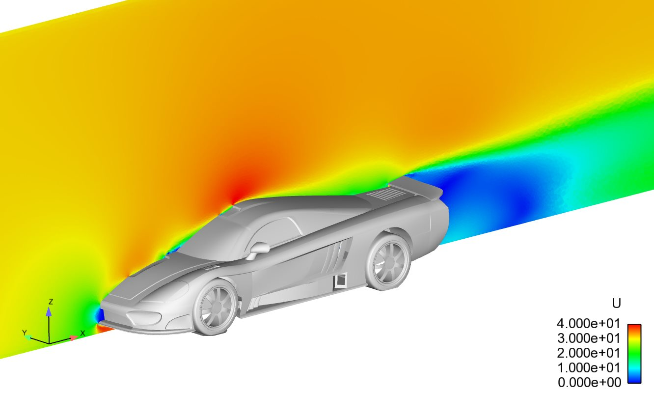 Sports car external aerodynamics
